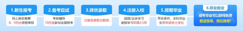 景德鎮學院成教(jiao)報名流程