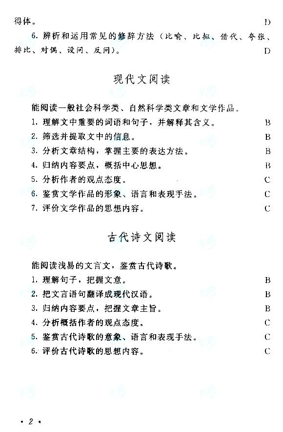 江西成人高考高起点语文考试大纲