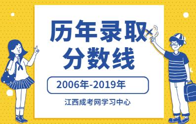 2020年江西成人高考分数线(汇总)