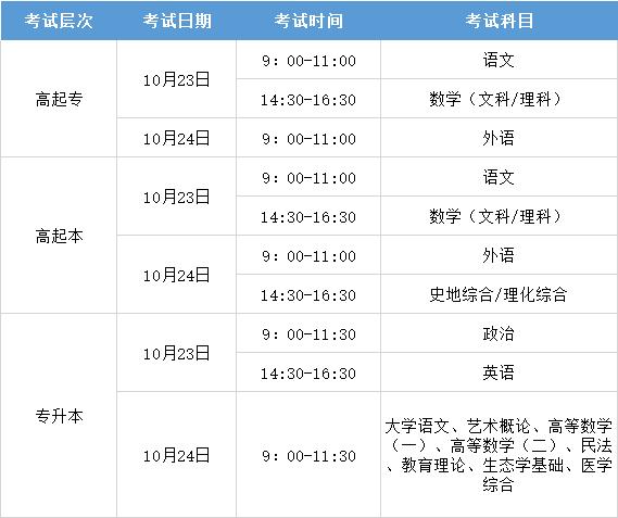 2021年江西成人高考考试时间安排